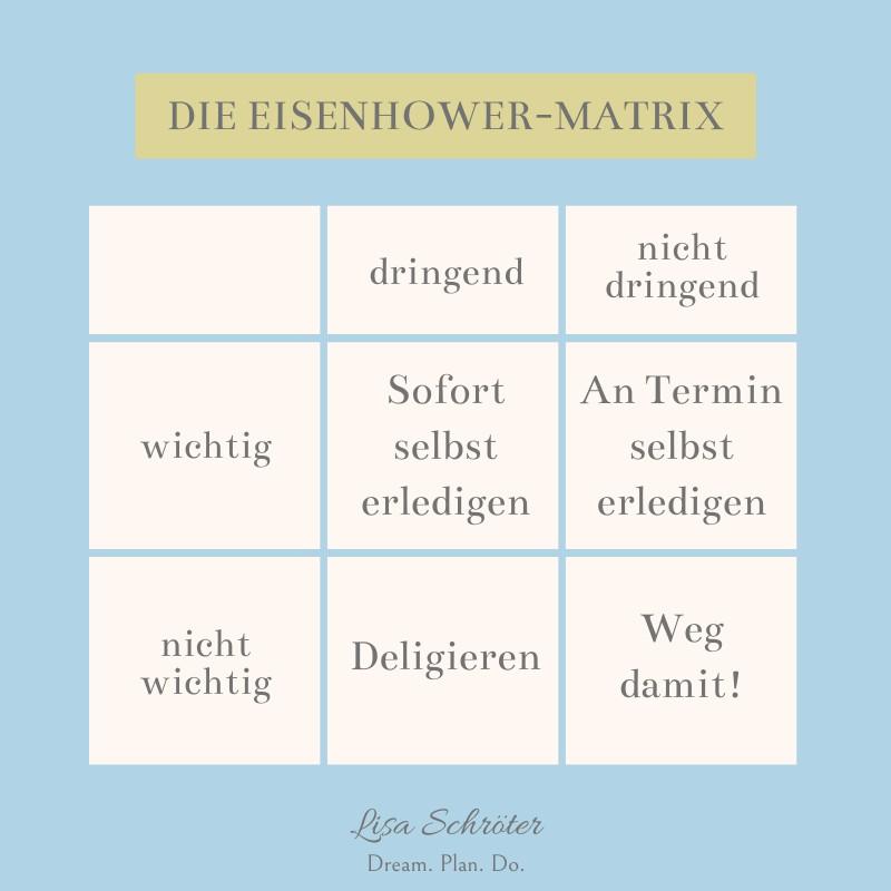 Zeitmanagement-Tipp: Prioritäten setzen mit Eisenhower-Methode