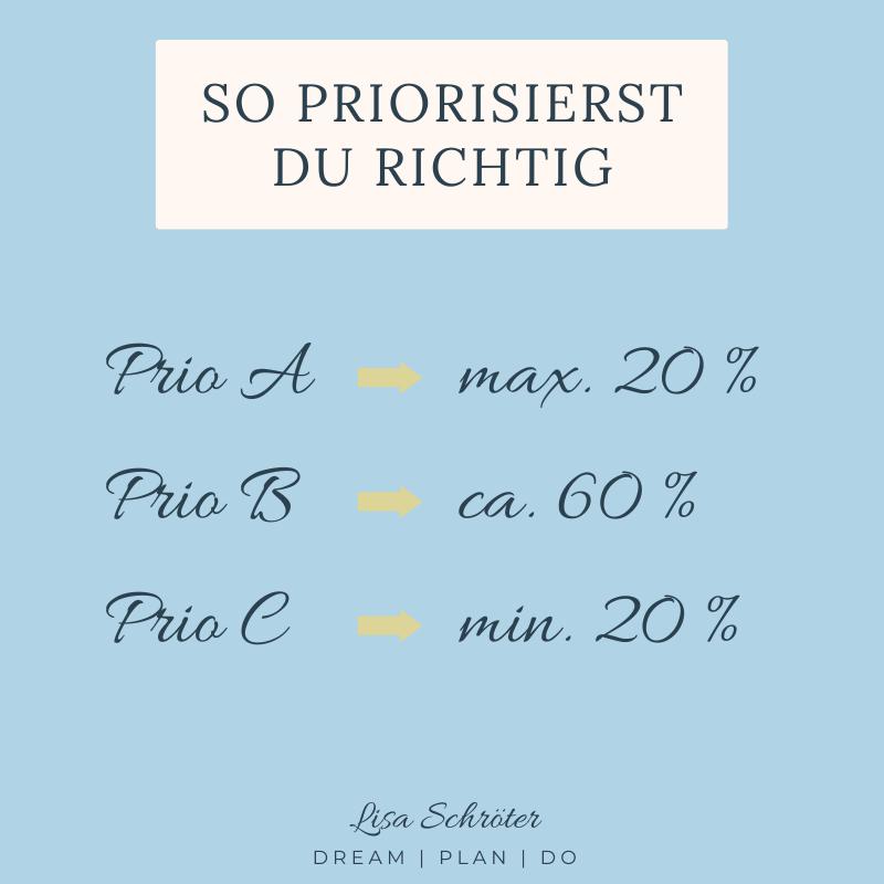 Zeitmanagement-Tipp: Prioritäten richtig setzen